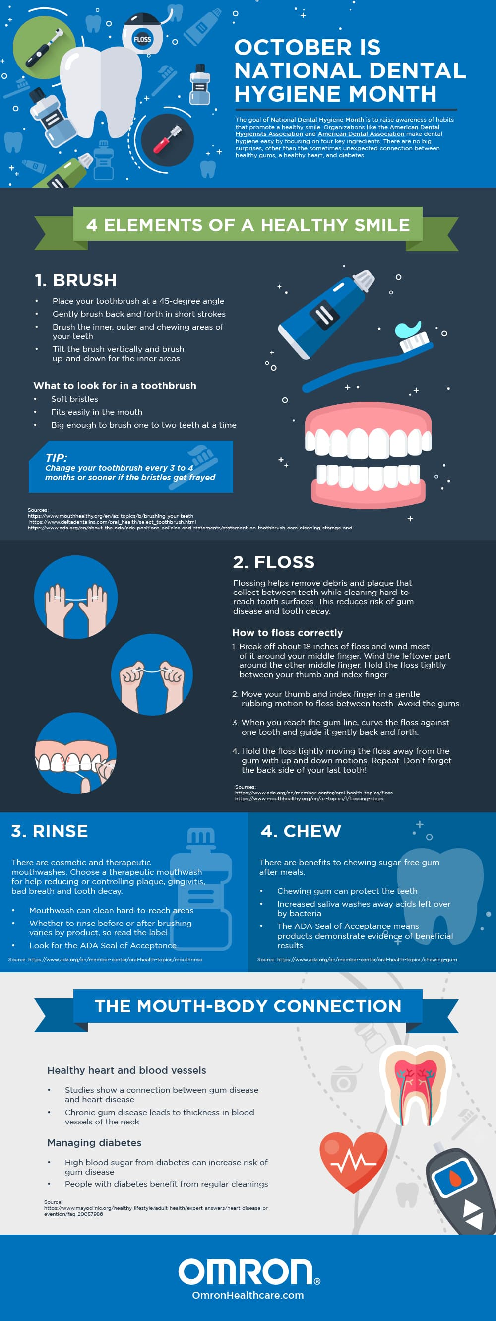 Dental-Hygiene-Infographic-01